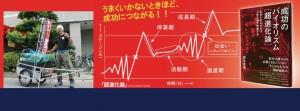 【2月28日開催】成功のバイオリズム 超進化論出版記念講演会